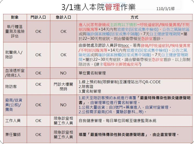 3月1日入口管理.JPG